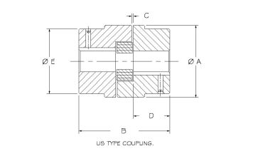 UCWS Coupling Diagram